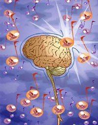 Brain Enoys Music