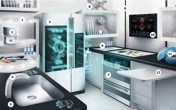 The Kitchen From The Famous Swedish Superstore Includes Self Cleaning  Kitchen Counters, 3D Holographic Displays, Cabinets On Rails, A New Gen  IPad, ...